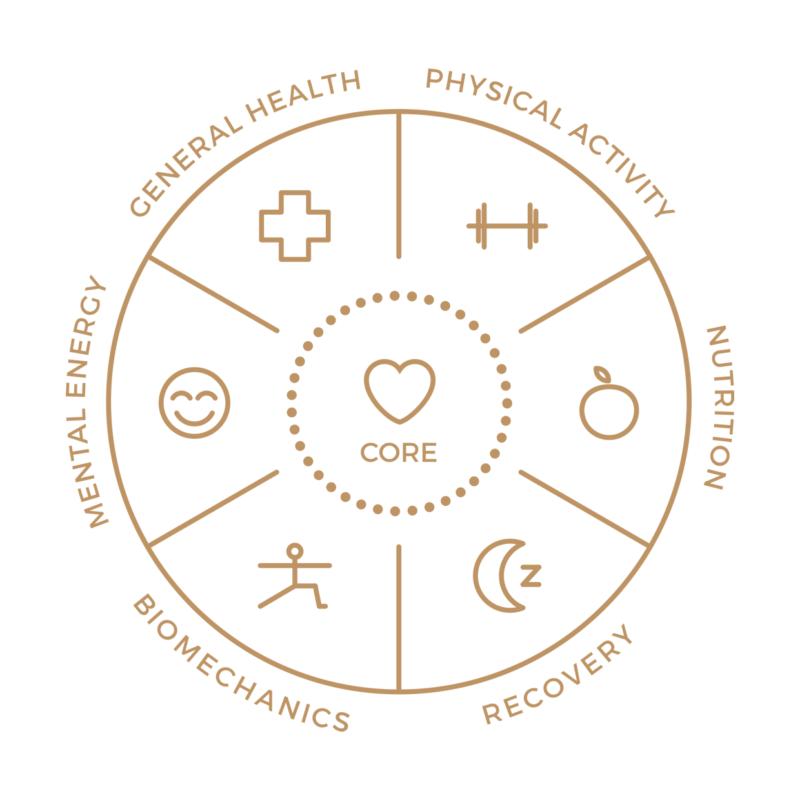 The Circle of Better Life Aki Hintsa Voittamisen anatomia